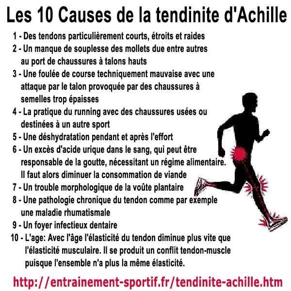 Les 10 causes de la tendinite d'Achille http://entrainement-sportif.fr/tendinite-achille.htm