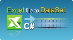 Import Excel file to DataSet in C#.NET using EasyXLS Excel library! Learn how to do it and save valuable time with EasyXLS! #Excel #CSharp #Import