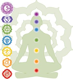 Os 7 chakras alinhados fazem toda a diferença. A diferença entre viver com medo e viver com amor.