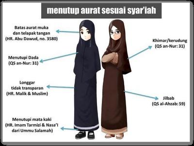 Menutup Aurat sesuai Syariah bagi Perempuan