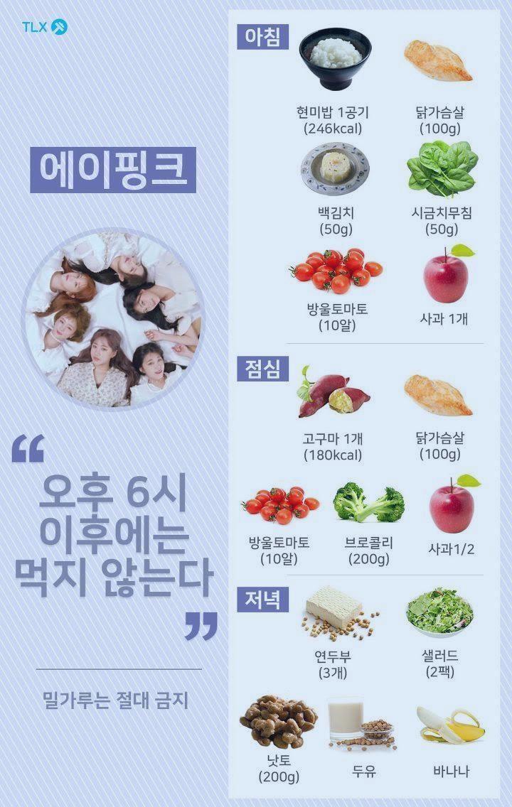 Here S What Female Idols Eat In Order To Get The Ideal Body Koreaboo Diet Korean Koreandiet Kpop Diet Korean Diet Diet