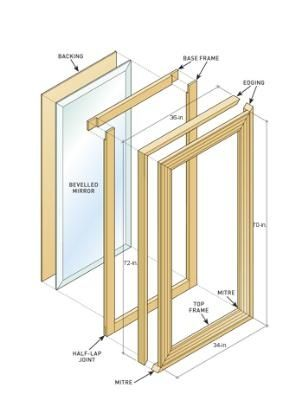 How to make a frame for a mirror