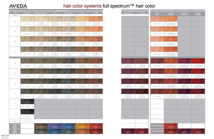 Aveda hair color system full spectrum hair color chart.