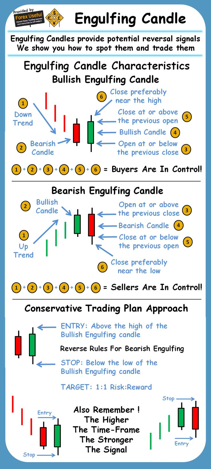 Open source trading signals