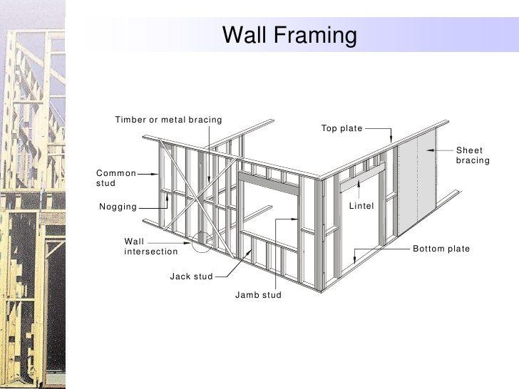17 Best Images About Building Construction On Pinterest