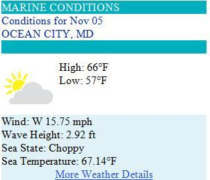 Ocean City MD Weather Forecast for Wednesday, Nov 5, 2014 - Upper 60s and somewhat sunny! #ocmd