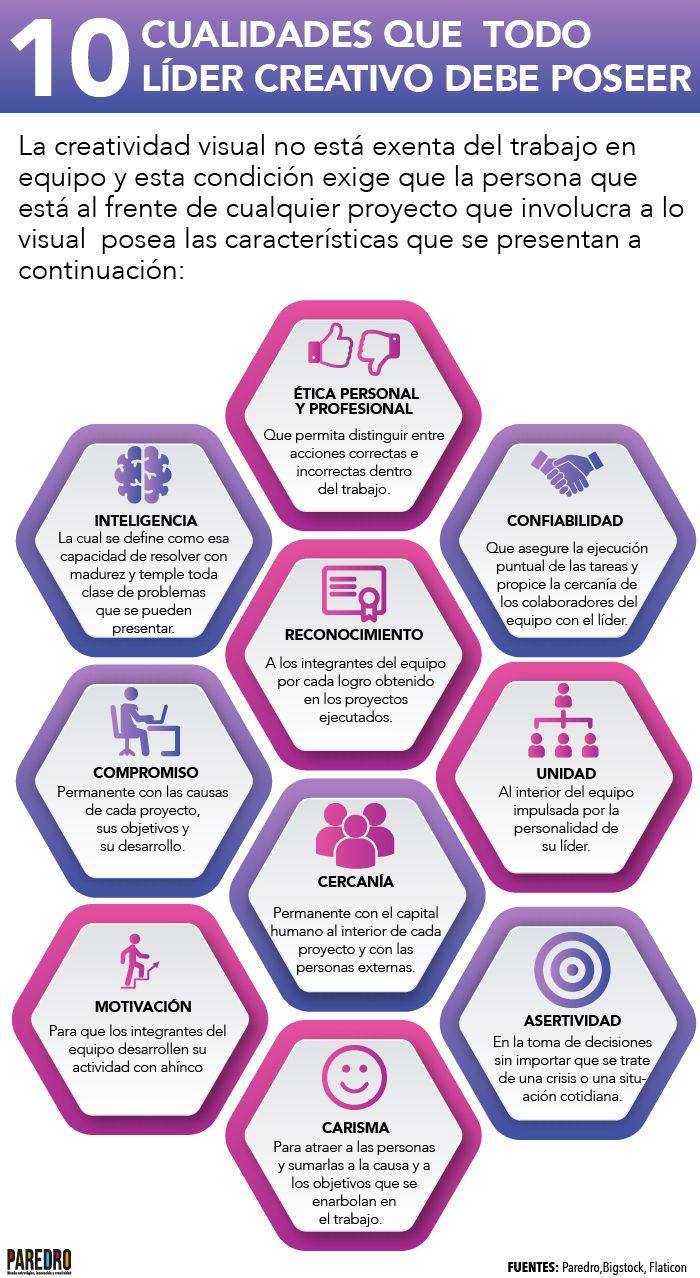 10 cualidades de un líder creativo de un líder creativo #infografia