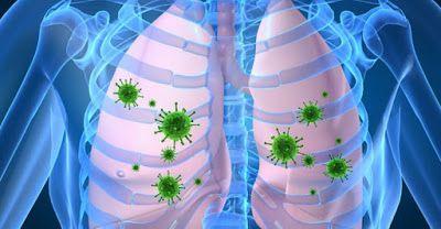 Πώς θα προστατευθούμε από τις #λοιμώξεις του #αναπνευστικού #Ygeia