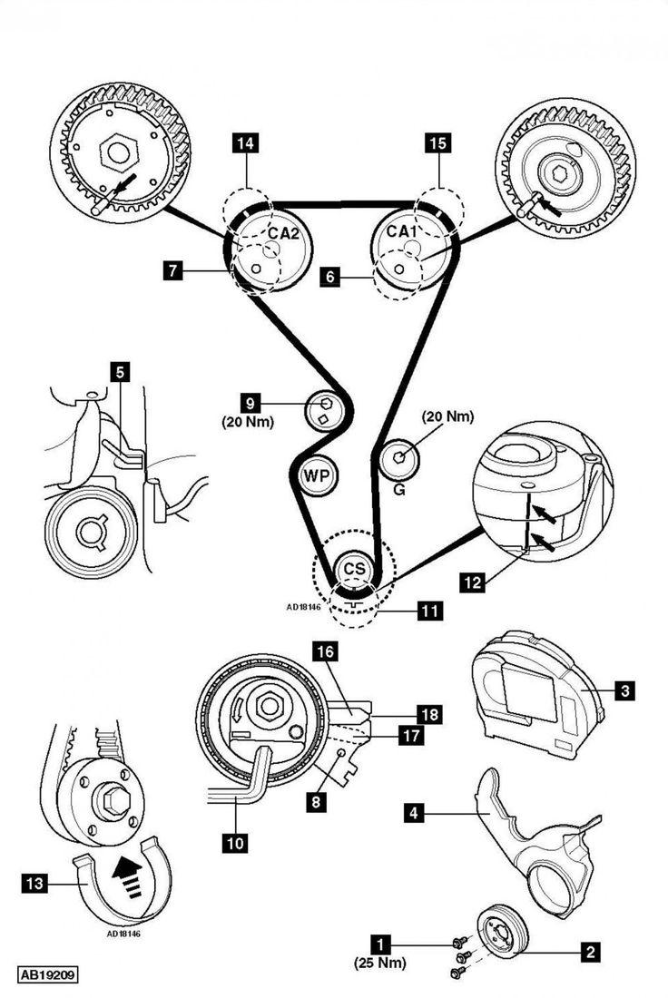 Engine Diagram On Peugeot 8 Zet di 2020