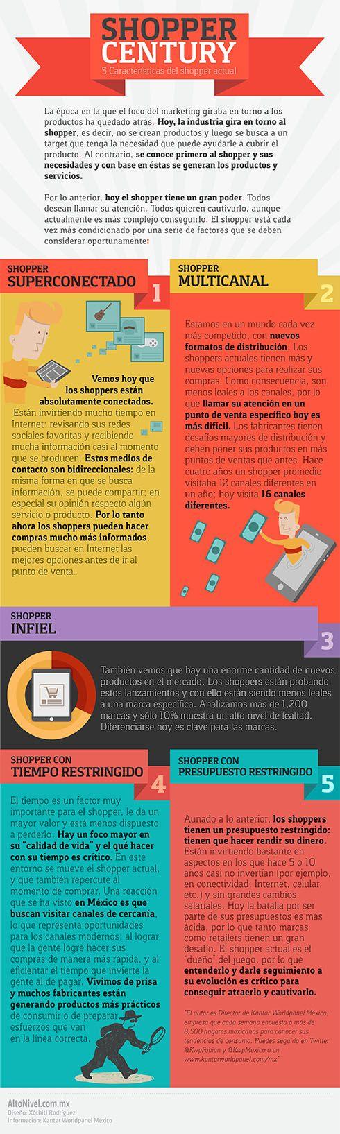 infografia_5_caracteristicas_de_consumidor_actual.jpg (490×1635)