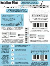 Notation: Pitch - Music Theory sheets