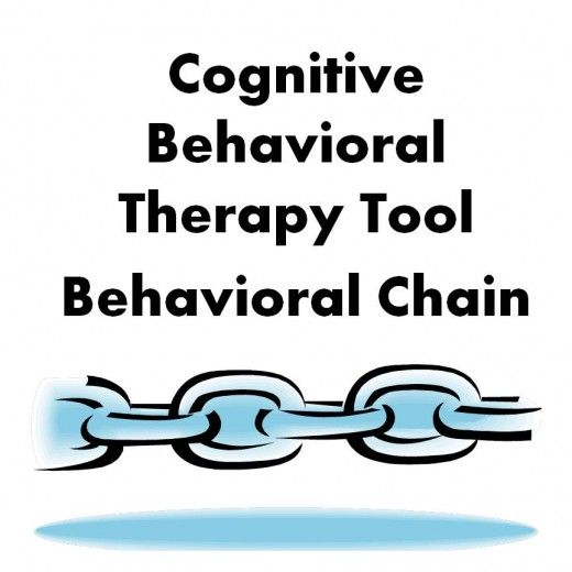 How to use a behavioral chain as a cognitive behavioral therapy tool. Link events to thoughts, feelings, and behaviors.