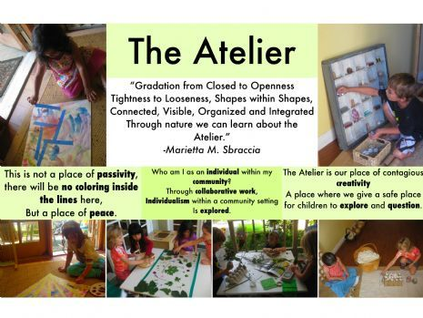 atelier- language is always inspiring.  This site also speaks about other languages such as: clay, light, and the environment around us.