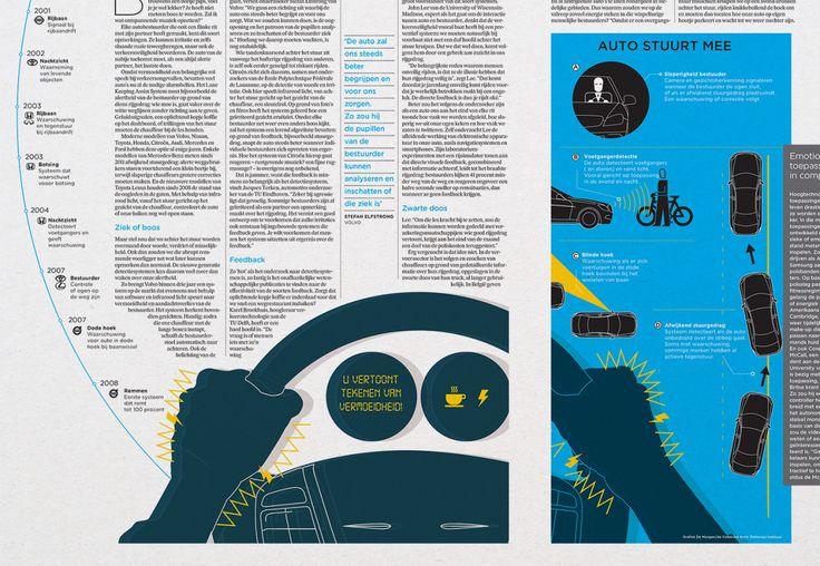 Graphic: Brecht Vanzieleghem Art Direction: Arne Depuydt/Freek De Groote © DeMorgen