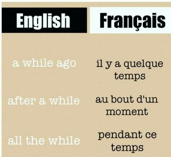 A quick and easy reference sheet for translation English -> French. #mycampt #french #learnfrench #frenchimmersion