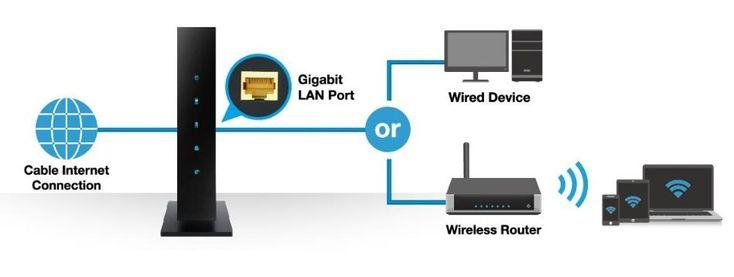 Best wifi internet home installation Best technician in Dubai 0556789741