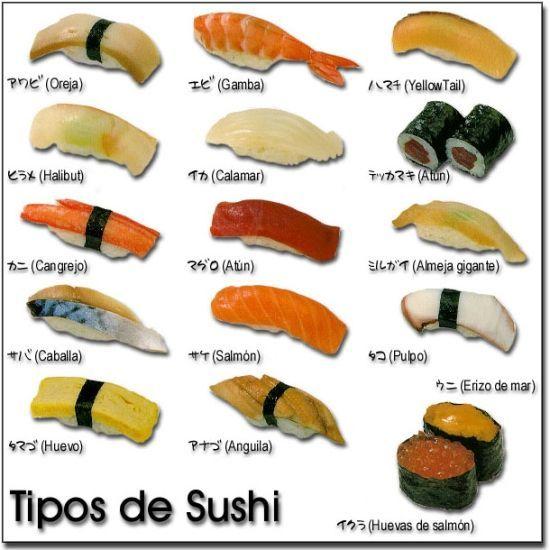 Gastronomia japonesa: faz parte de mim com certeza!Amo, devoro, faz parte de quem amo, faz parte de uma nova fase, faz parte!