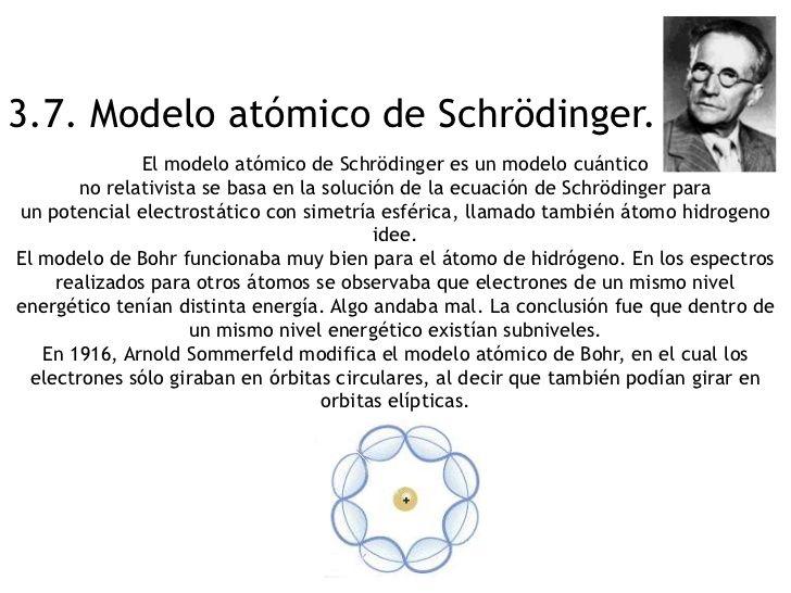 Modelos Atómicos Modelos Atomicos Ecuacion De Schrodinger Modelo De Bohr