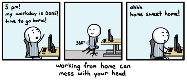 Benefits of Working from Home | Sutherland Global Services ...