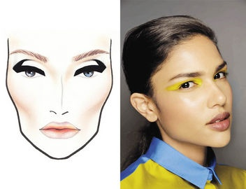 MAC's Top 4 Makeup Trends to Try in 2013: Girls in the Beauty Department