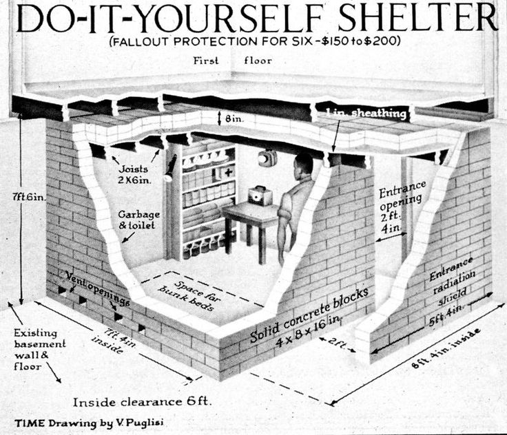 Homemade Underground Shelter Plans Crazy Homemade