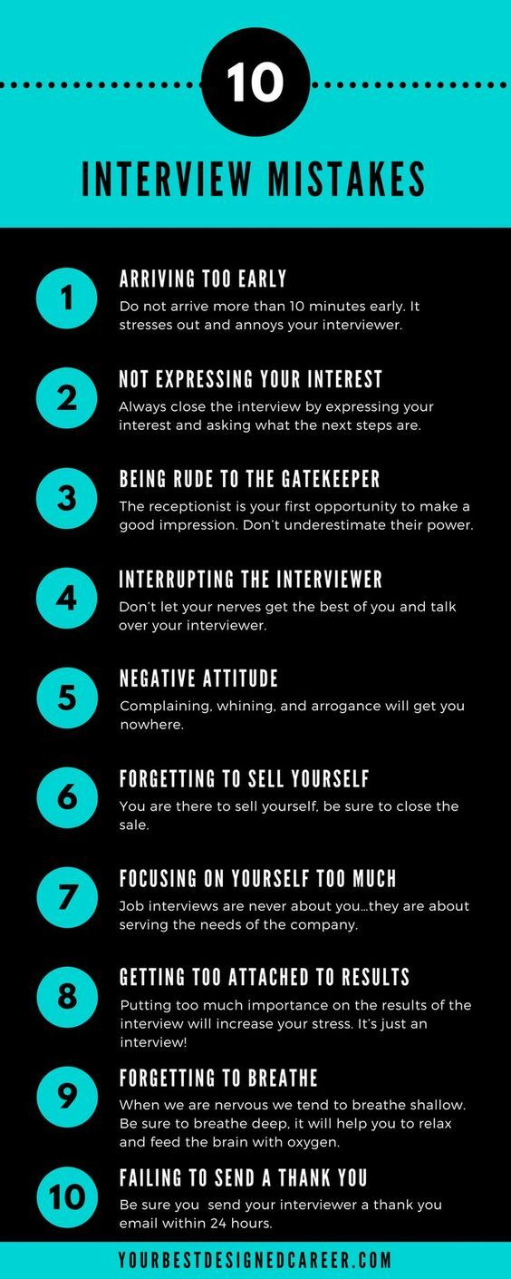 27 Job Interview Mistakes to Avoid