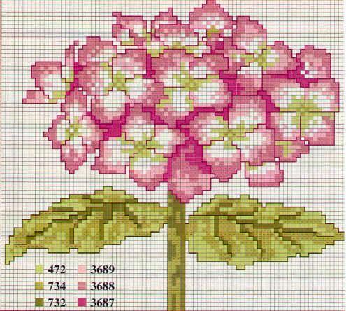 Gráficos de ponto cruz de flores para imprimir - Bolsa de Mulher