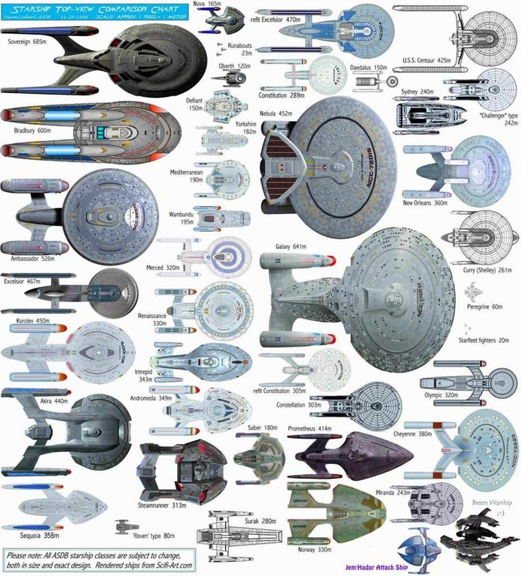 Star Trek: Federation Ship Types  You are now authorized to geek out