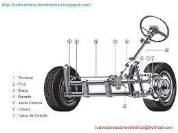 Resultado de imagem para motor fusca