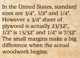 Standard plywood sizes in the United States