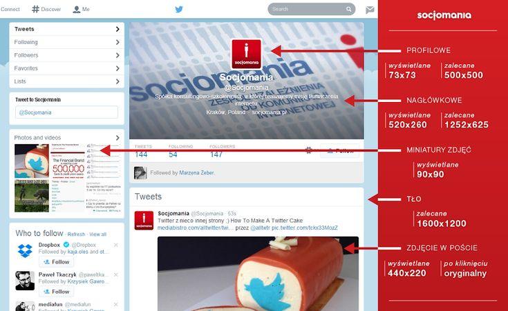 #Twitter najważniejsze wymiary grafik!