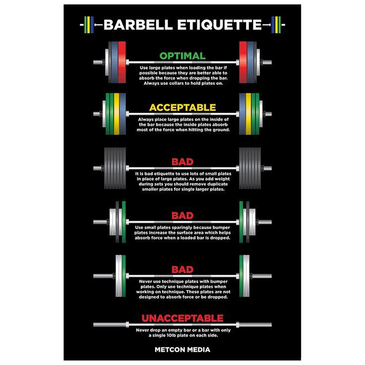 Barbell Etiquette Poster | Metcon Market