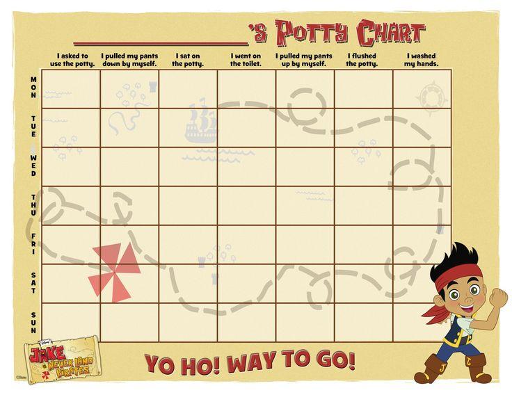 Children's potty, Potty charts and Charts on Pinterest