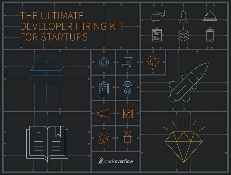 the ultimate developer hiring kit for startups