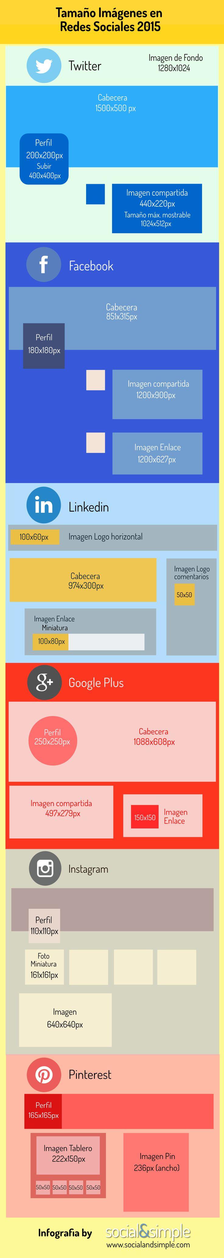 Tamaños de las imágenes en Redes Sociales 2015. #SocialMedia #infografia