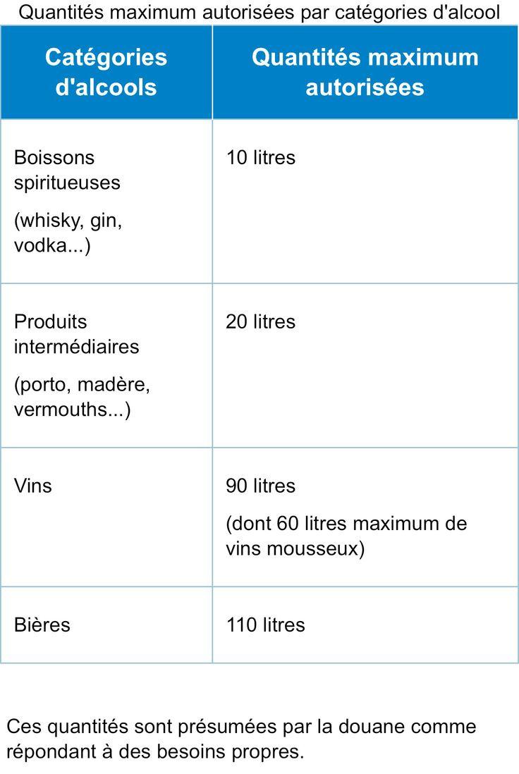 Rapporter en france du tabac ou de l 39 alcool d 39 un pays - Culture du tabac en france ...