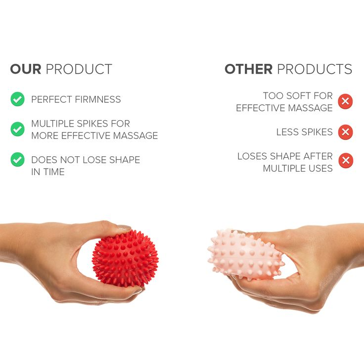 HEAL PLANTAR FASCIITIS - From Our Research We Have Found That The 3 Inch Size And The Perfect Firmness Of This Massage Ball Works Wonderful For Treating Your Plantar Fasciitis. The Spiky Surface Will Not Hurt Your Feet And Will Provide The Relief That You're Searching For!