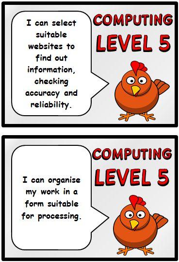 Computing / ICT Targets - Treetop Displays - EYFS, KS1, KS2 classroom display and primary teaching aid resource