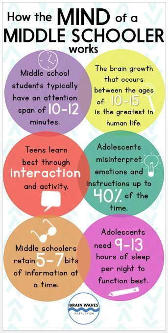 Blog - Middle School Minds Graphic - With Lines - repinned by @PediaStaff – Please Visit ht.ly/63sNt for all our pediatric therapy pins