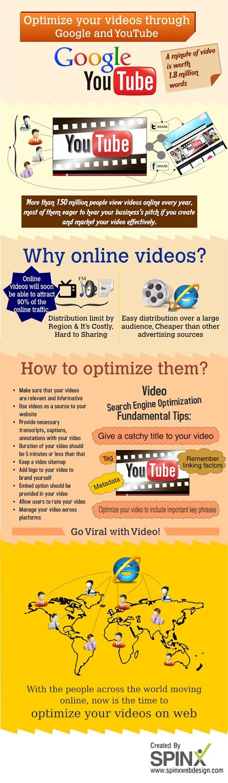 Optimize Your Videos Trough Google and YouTube #Infographic. Video Is A Must in Marketing, Advertising And Communications