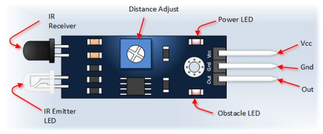 Arduino IR Collision Detection Module Pin Outs