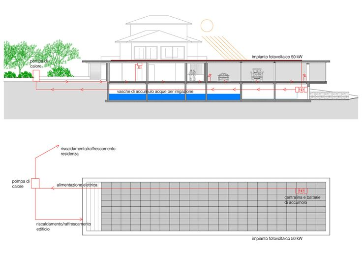 Galeria de Edifício Multifuncional / Studio Contini - 21