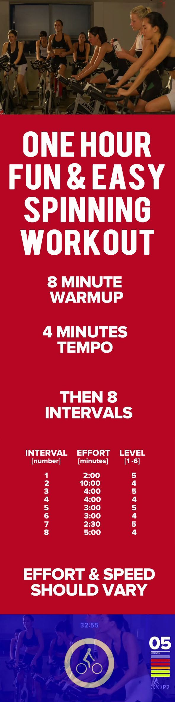 One Hour Spinning Workout