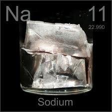 Sodio Elemento quimico - 11 Na