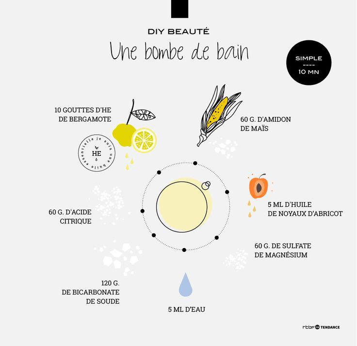 DIY Beauté : une bombe effervescente pour le bain