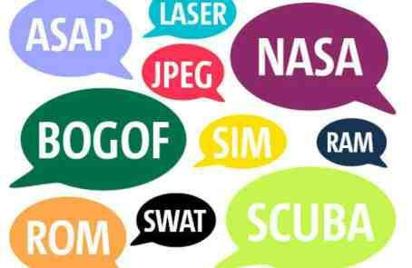 See Over 50 Most Widely Used Tech Acronyms That You Don't Know Their Meaning   MANY OF YOU GUYS USE THESE ABBREVIATIONS WITHOUT KNOWING THEIR MEANING. Get educated by going through the list of acronyms and their meanings below.  1.) GOOGLE - Global Organization Of Oriented Group Language Of Earth.  2.) YAHOO - Yet Another Hierarchical Officious Oracle.  3.) WINDOW - Wide Interactive Network Development for Office work Solution.  4.) COMPUTER - Common Oriented Machine Particularly United and…