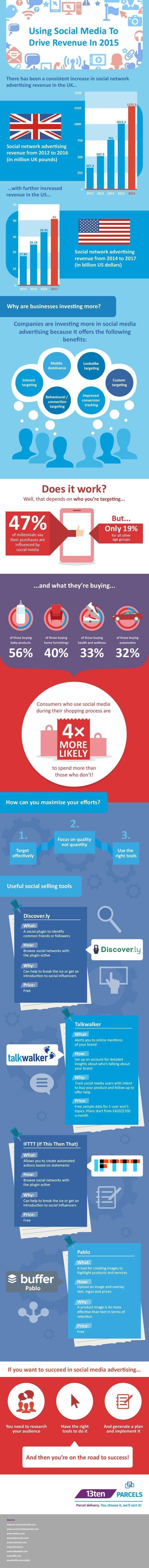 Best Social Media Measurement Images On   Snood
