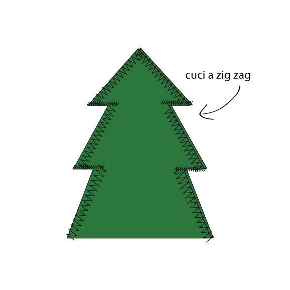 Simonetta del blog Aboutgarden mi ha invitato a partecipare ad un'iniziativa davvero speciale, quella di creare per 4 martedì (fino al Natale) un progetto a tema di colore verde. Non potevo di certo rifiutare questa occasione speciale di condividere con voi un'idea di Natale e così oggi vi mostro il mio primo tutorial: gli alberi...