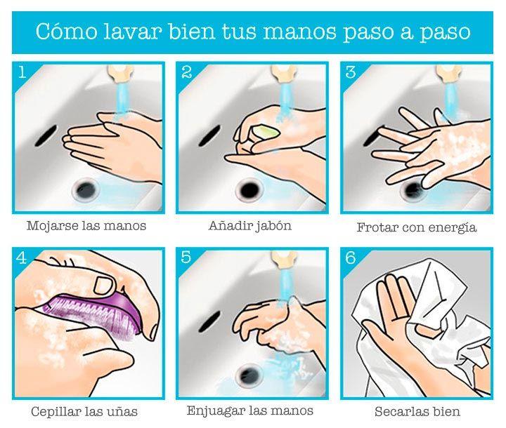 Pin En Higiene Personal Linda