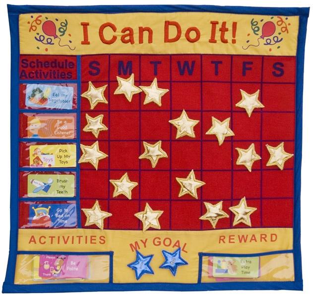 http://orangecast.hubpages.com/hub/Reward-Charts-and-Behavior-Charts